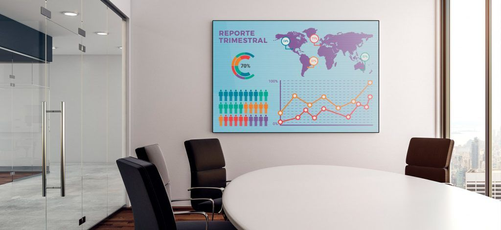 digital signage sala de reuniones